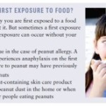 What is Food Allergy and Allergic Reaction Process to Food