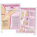 Nasco's Breast Self-Examination TearPad Educates Women with Breast Cancer Awareness Tools