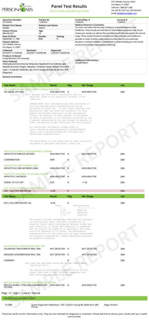 Comprehensive STD Screening- Sample Report
